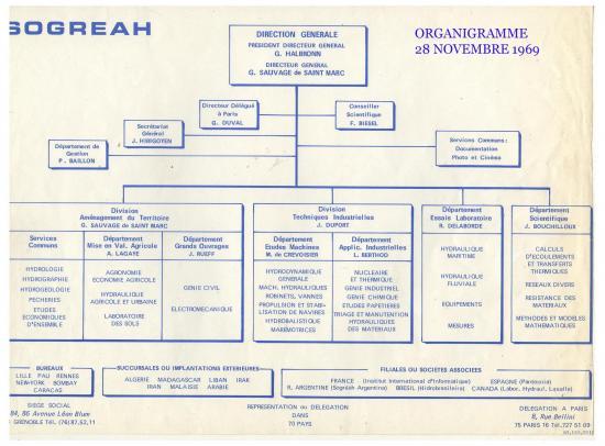 1969 organigramme sogreah 28 novembre