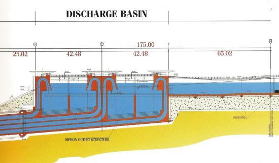 Discharge bassin