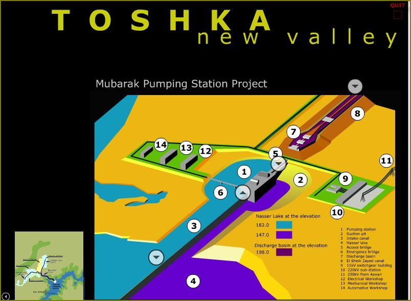 Toshka pump